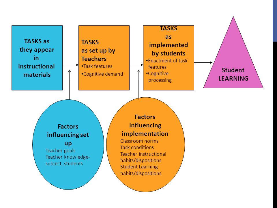 Factors influencing implementation Factors influencing set up