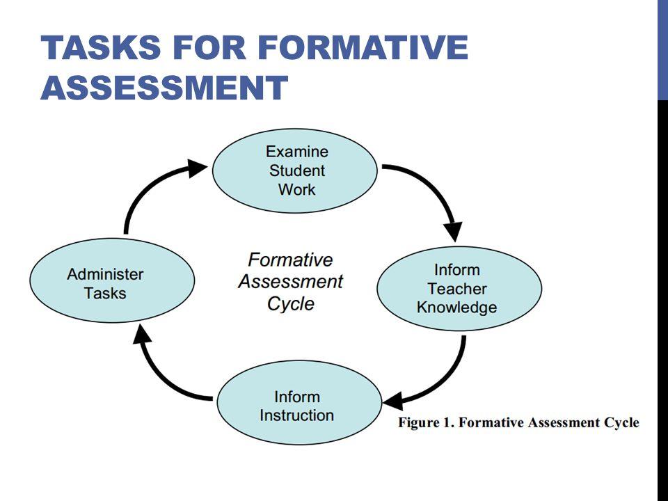 Tasks for Formative Assessment