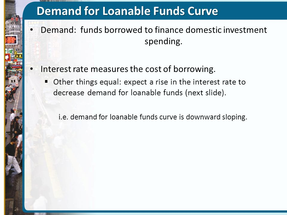 Demand for Loanable Funds Curve