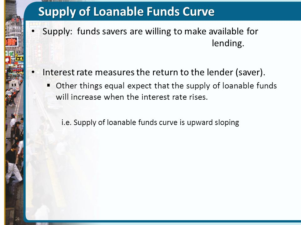 Supply of Loanable Funds Curve