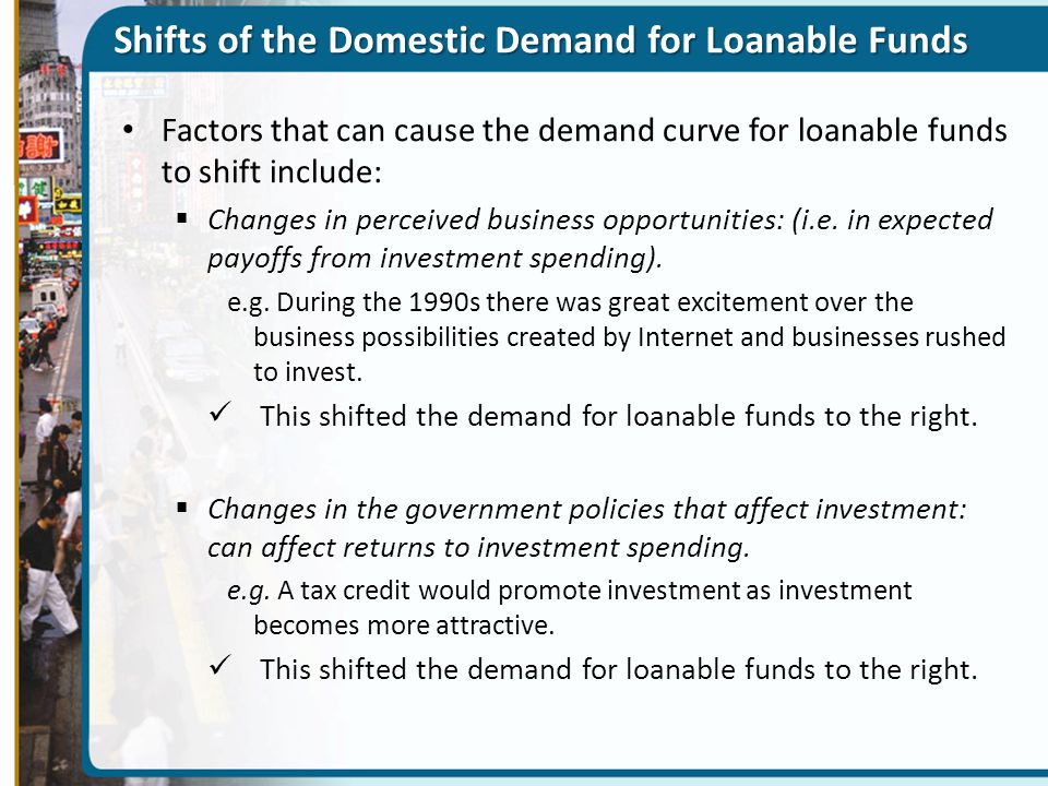 Shifts of the Domestic Demand for Loanable Funds