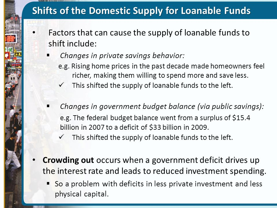 Shifts of the Domestic Supply for Loanable Funds