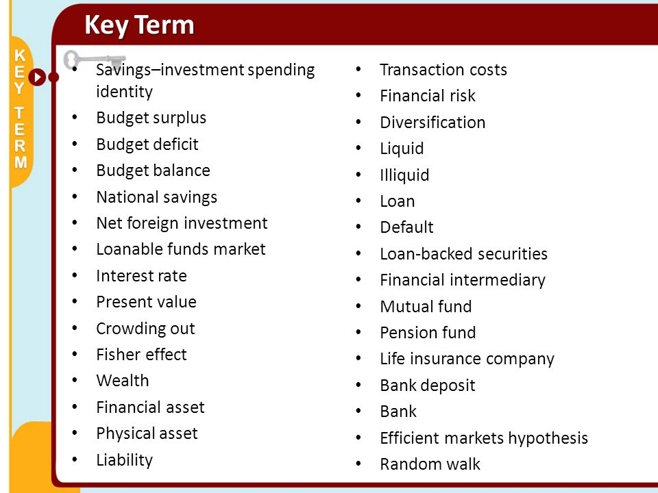 Key Term Savings–investment spending identity Transaction costs