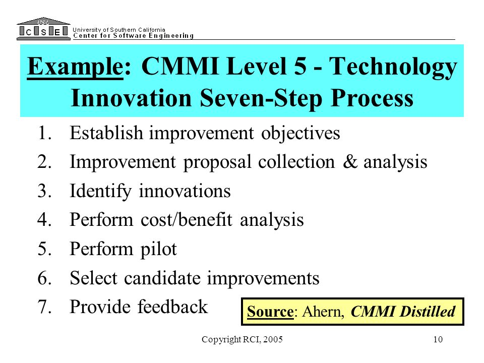 Example: CMMI Level 5 - Technology Innovation Seven-Step Process