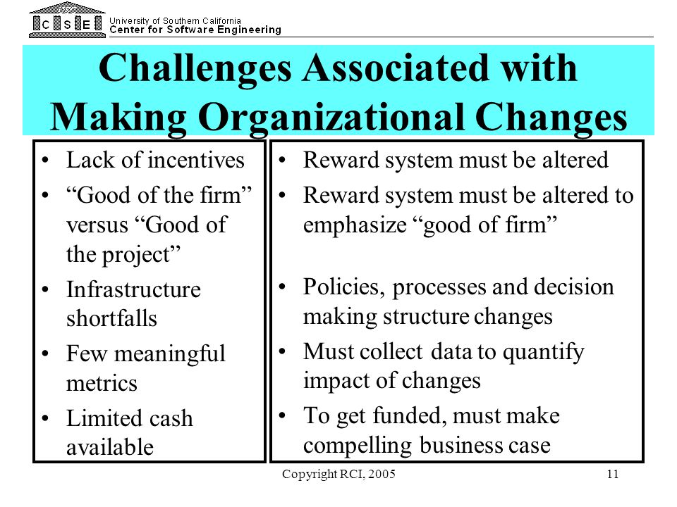 Challenges Associated with Making Organizational Changes