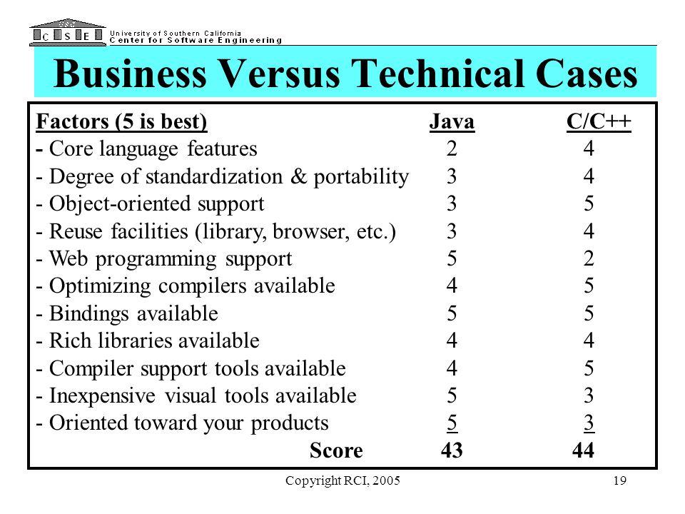 Business Versus Technical Cases