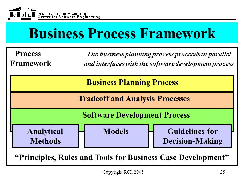 business case development guidelines Guidelines for developing a business case & business case template the  intent of this document is to provide a single source reference that contains the.