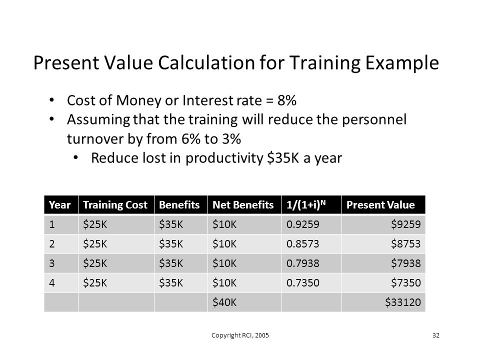 Present Value Calculation for Training Example