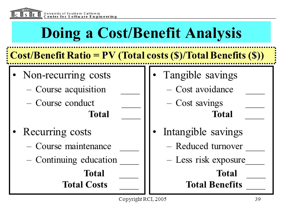 Doing a Cost/Benefit Analysis