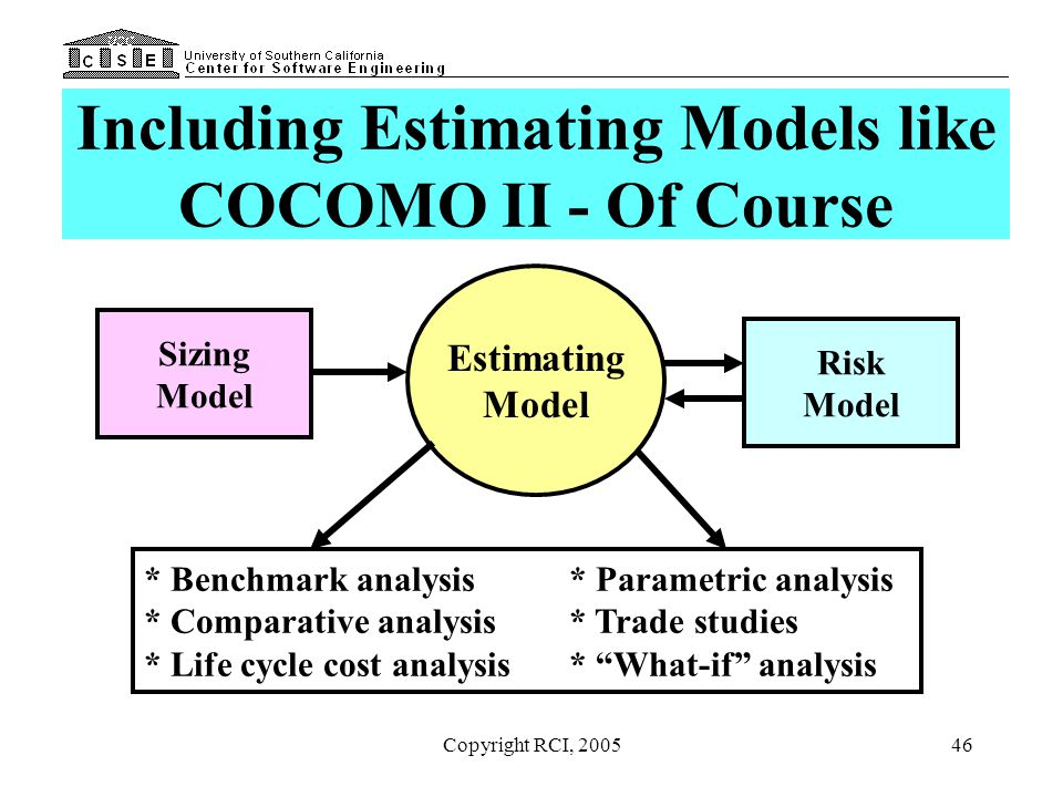 Including Estimating Models like COCOMO II - Of Course