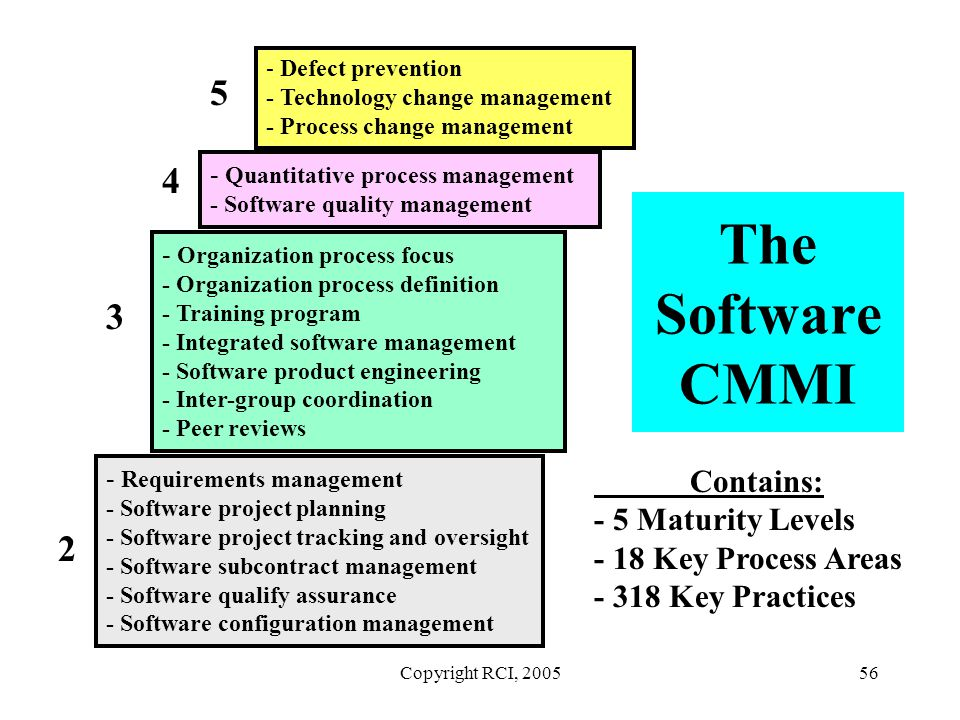 The Software CMMI 5 4 3 2 Contains: - 5 Maturity Levels