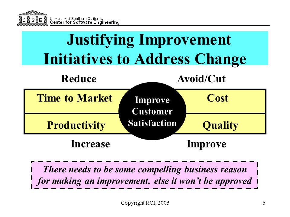 Justifying Improvement Initiatives to Address Change