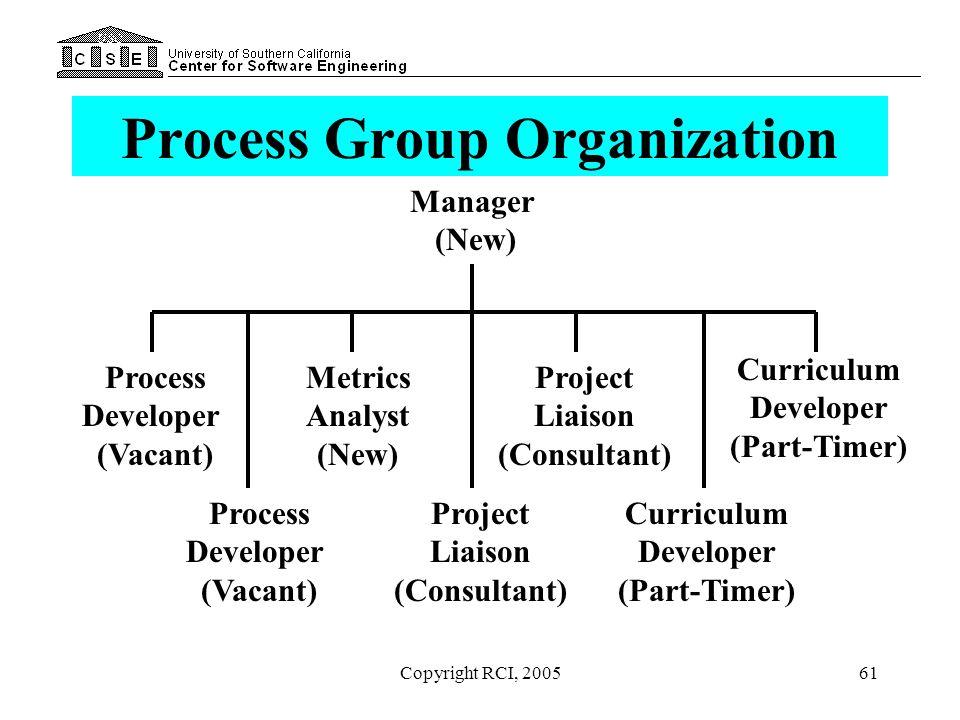 Process Group Organization