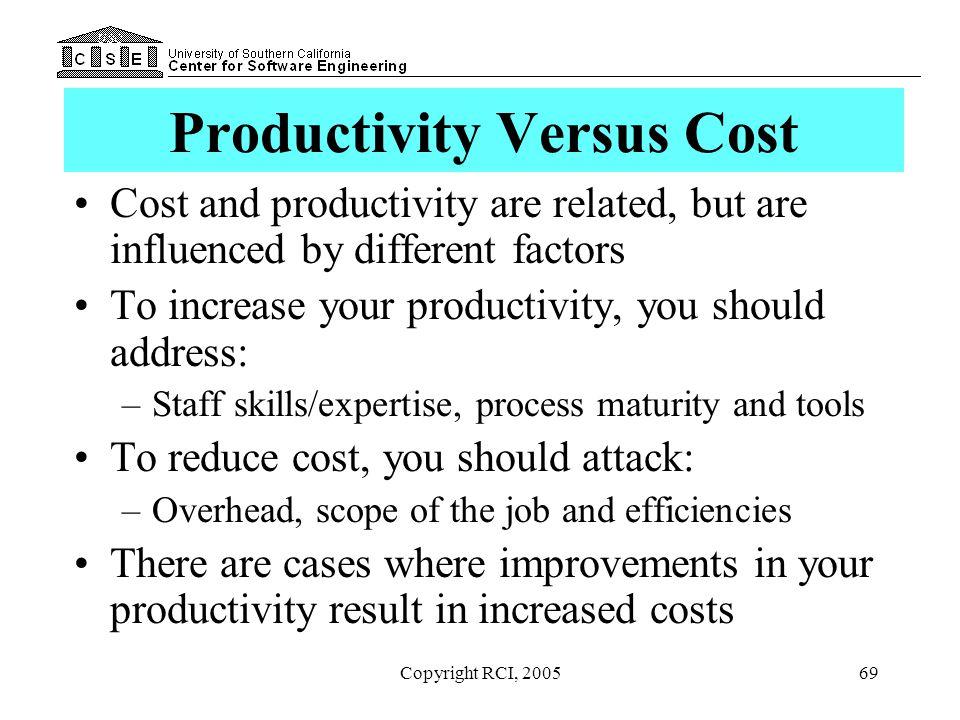 Productivity Versus Cost