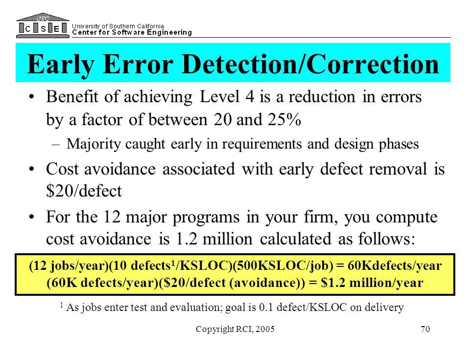 Early Error Detection/Correction