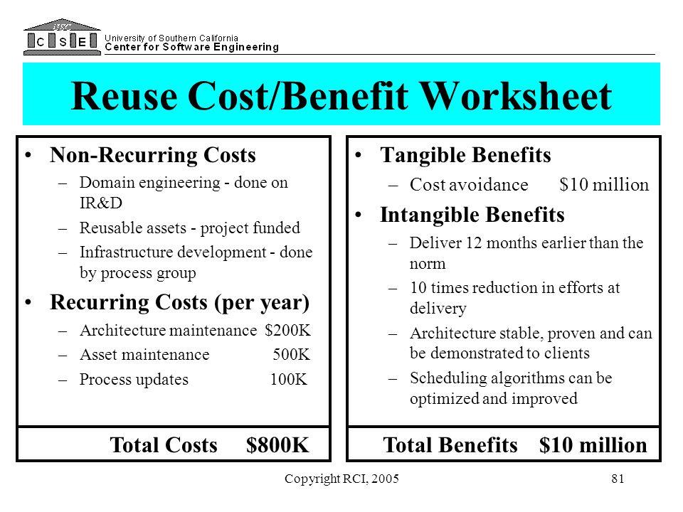 Reuse Cost/Benefit Worksheet