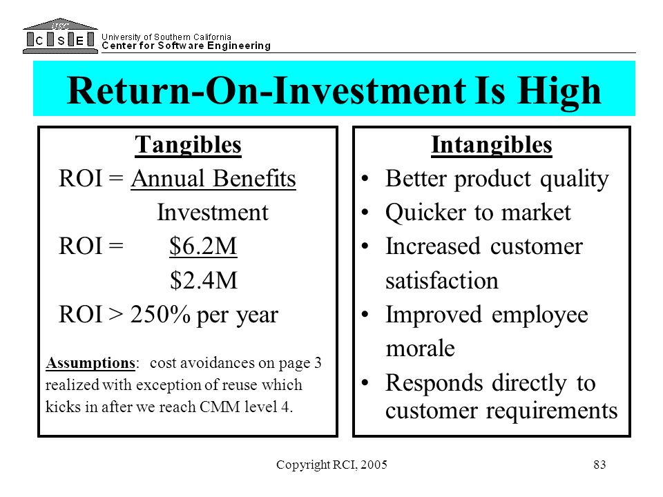 Return-On-Investment Is High