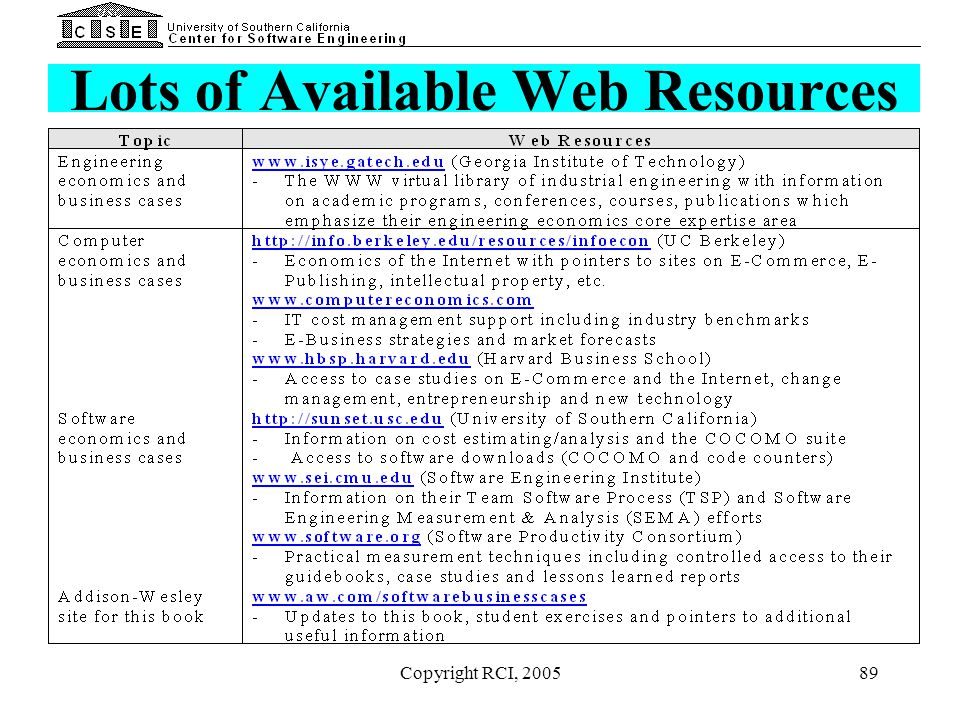 Lots of Available Web Resources