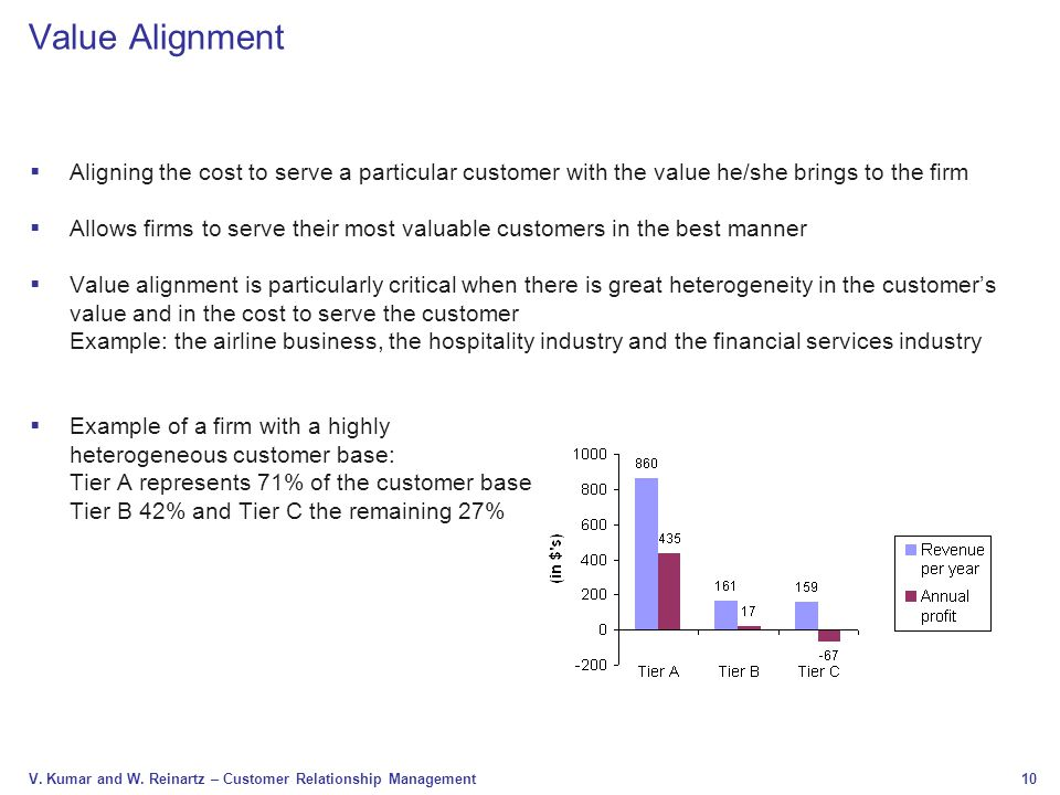 Value Alignment Aligning the cost to serve a particular customer with the value he/she brings to the firm.