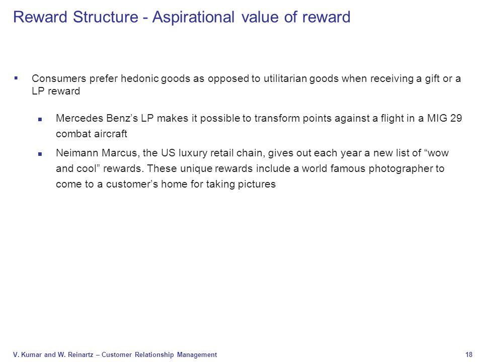 Reward Structure - Aspirational value of reward