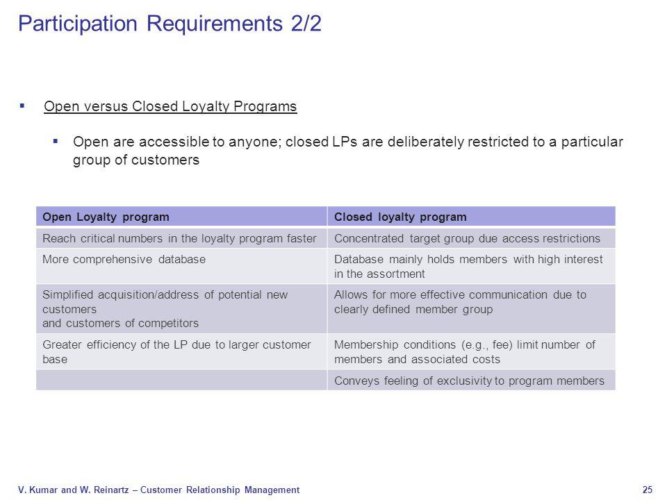 Participation Requirements 2/2