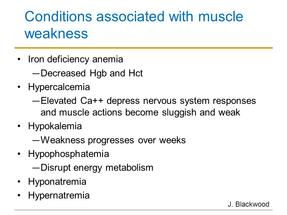 Conditions associated with muscle weakness