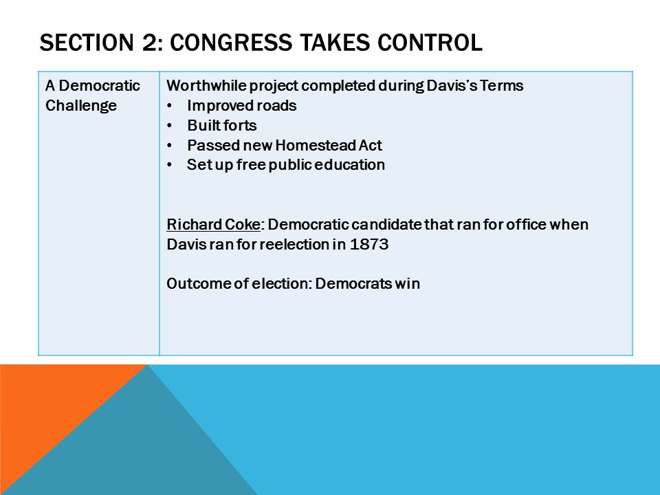 Section 2: Congress Takes Control
