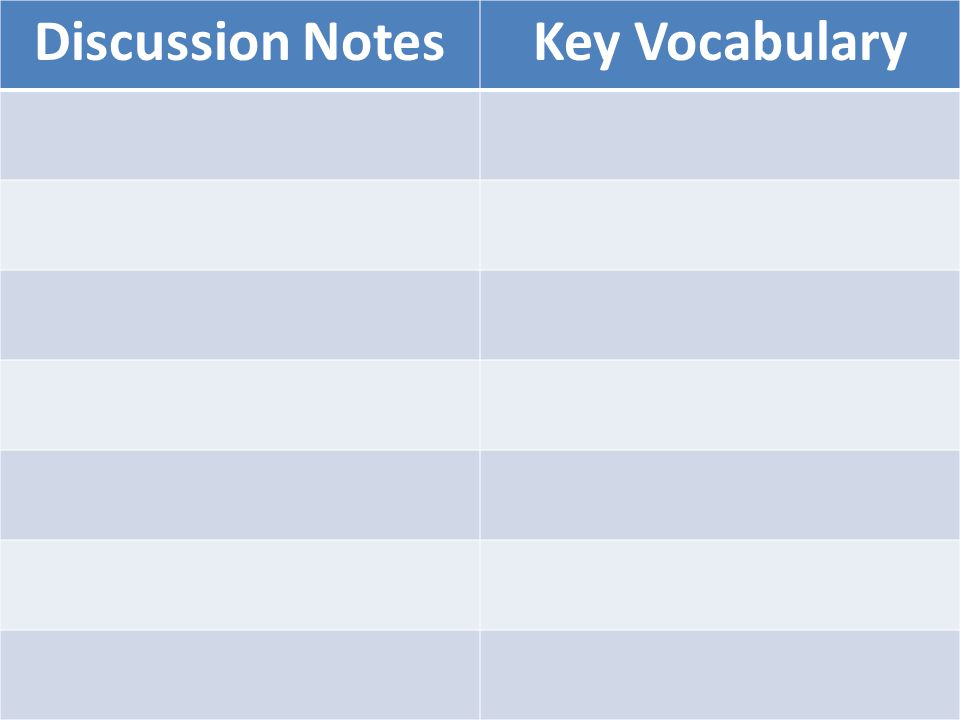 Discussion Notes Key Vocabulary