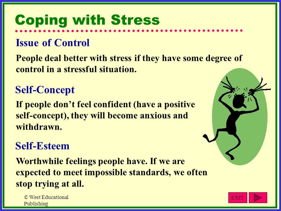 Coping with Stress Issue of Control Self-Concept Self-Esteem