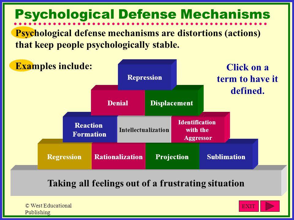 Psychological Defense Mechanisms