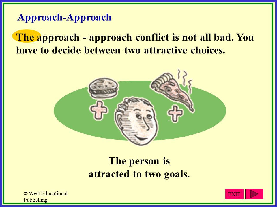 The person is attracted to two goals.