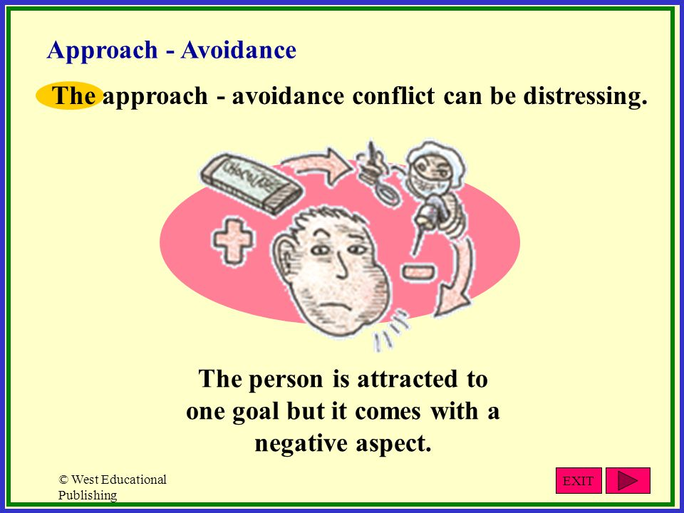The approach - avoidance conflict can be distressing.