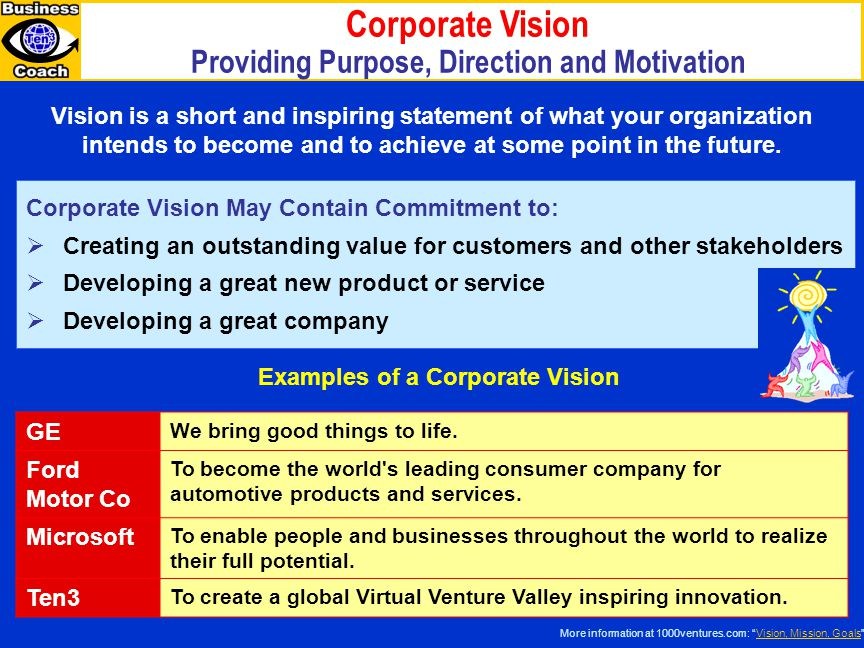 Corporate Vision Providing Purpose, Direction and Motivation