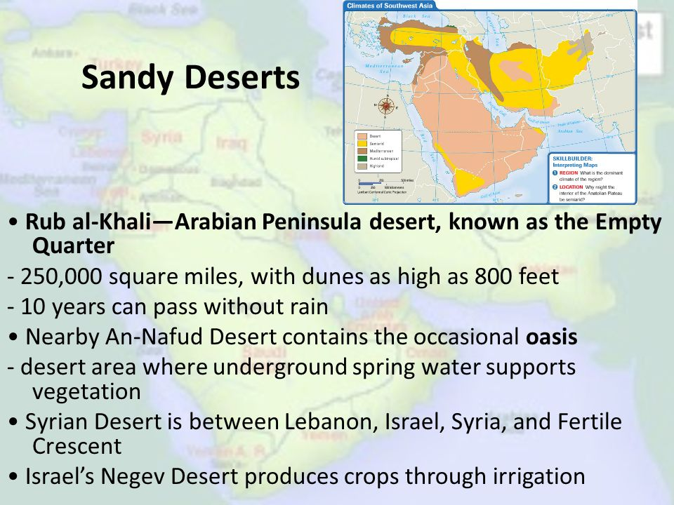 Sandy Deserts