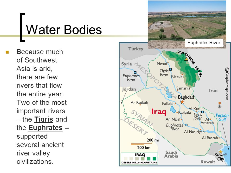 Water Bodies Euphrates River.