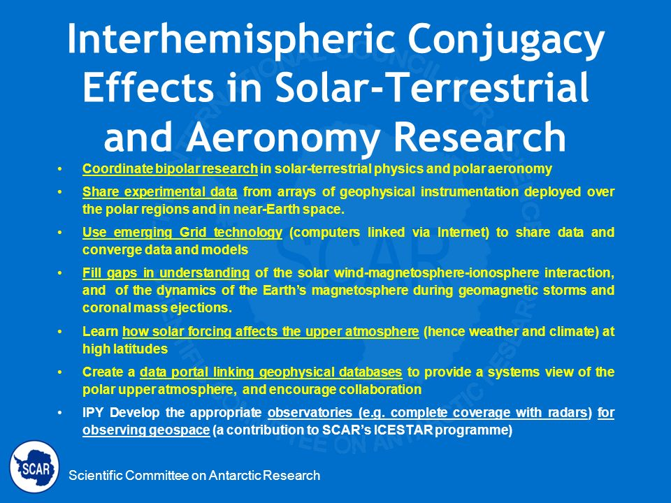 Interhemispheric Conjugacy Effects in Solar-Terrestrial and Aeronomy Research