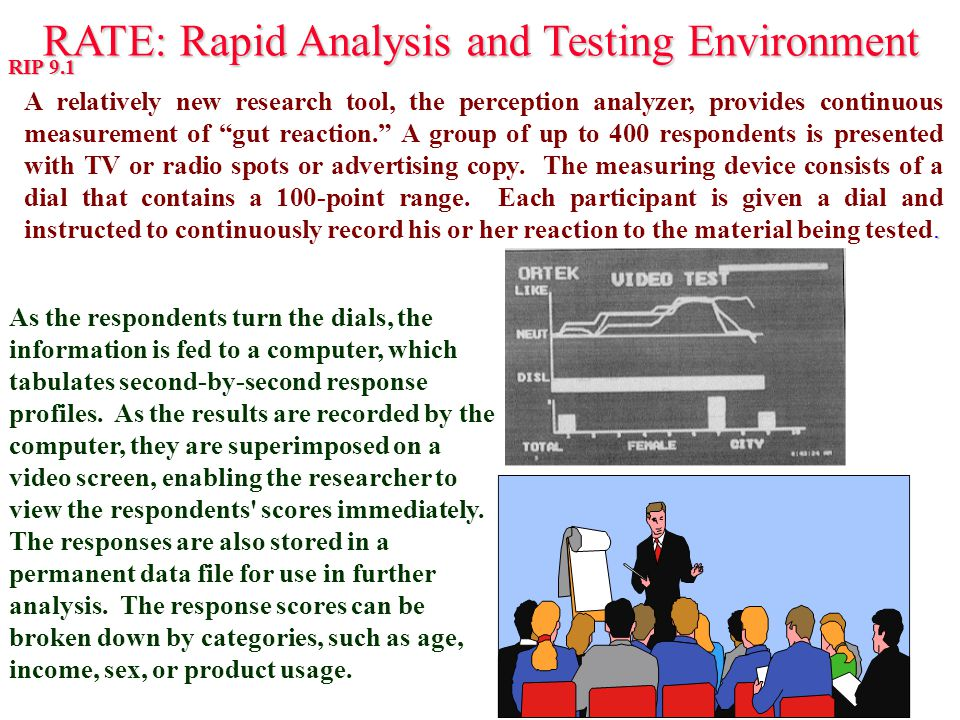 RATE: Rapid Analysis and Testing Environment