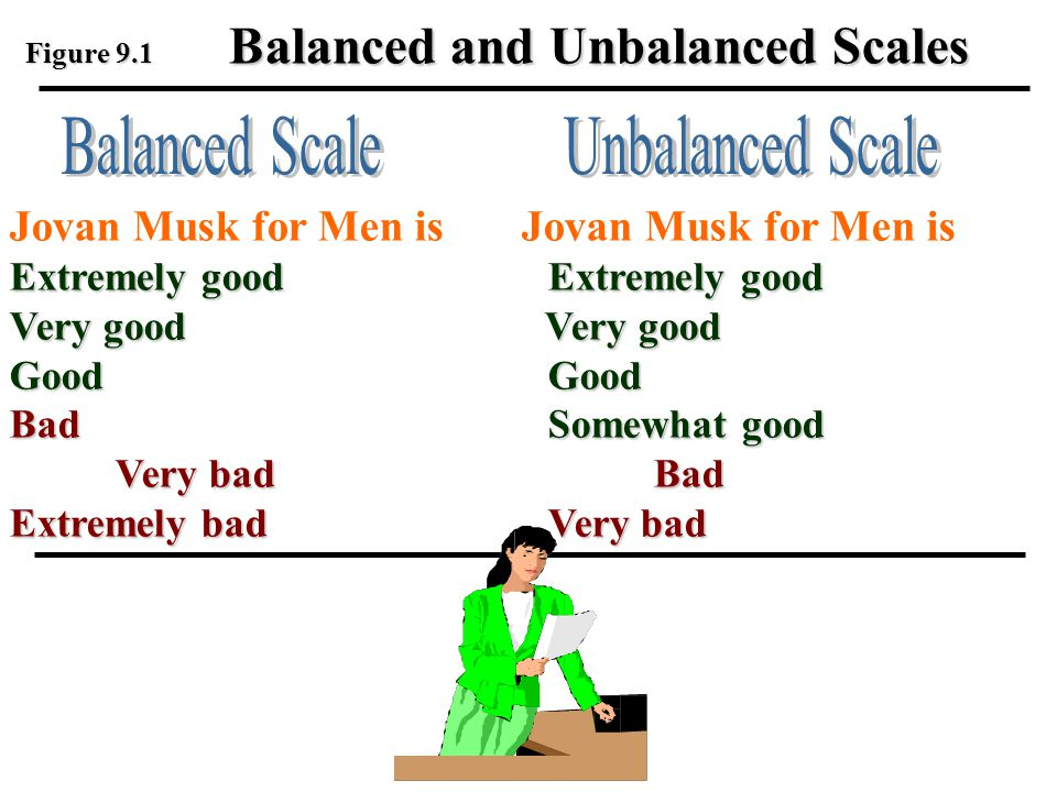 Balanced and Unbalanced Scales