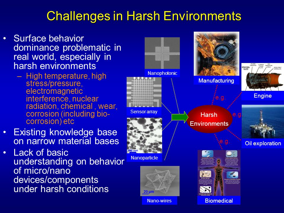 Challenges in Harsh Environments