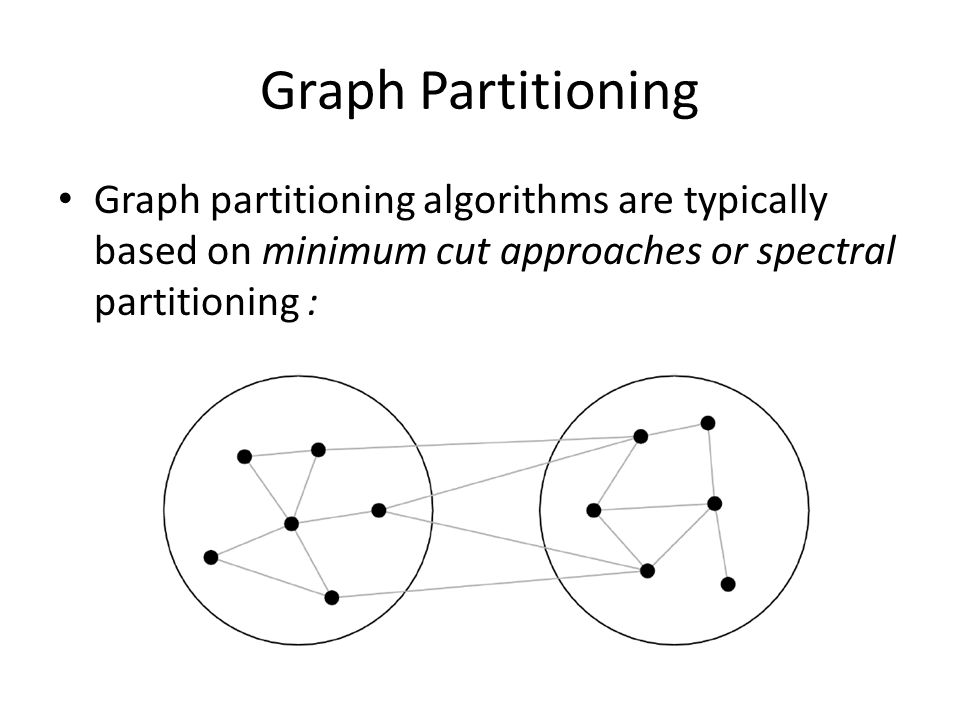 Graph Partitioning Graph partitioning algorithms are typically based on minimum cut approaches or spectral partitioning :