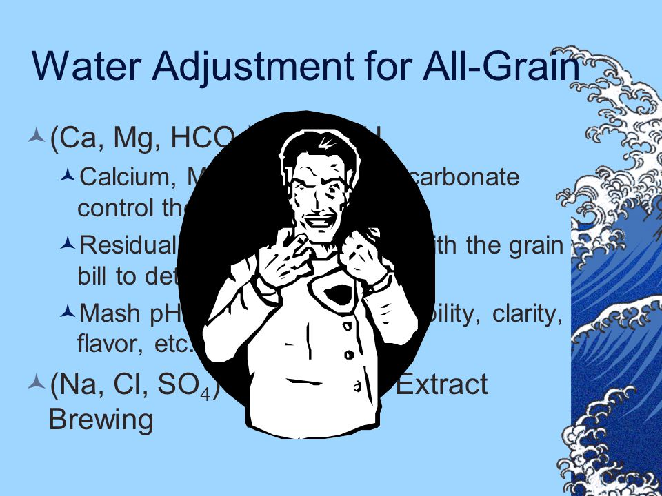 Water Adjustment for All-Grain