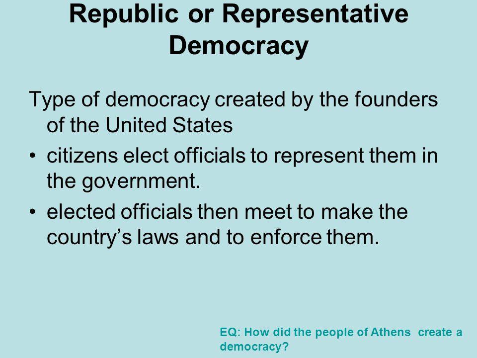 Republic or Representative Democracy
