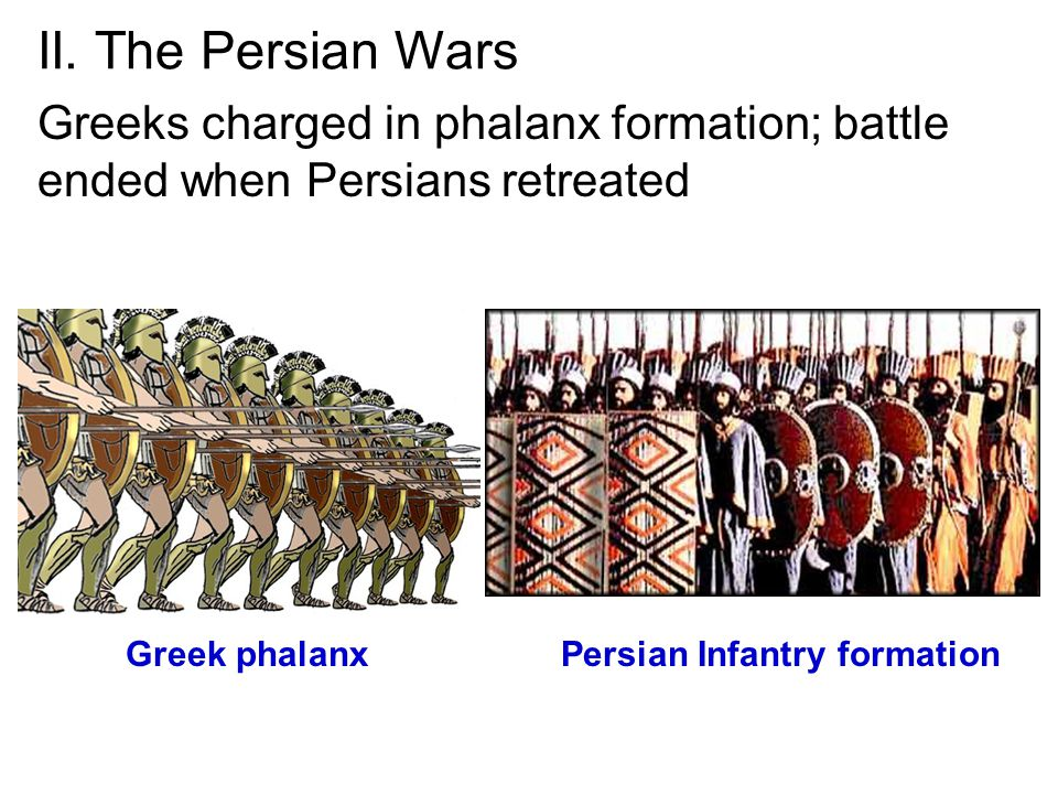 Persian Infantry formation