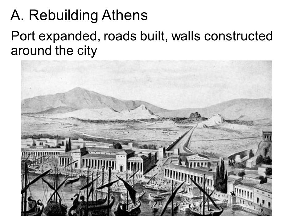 A. Rebuilding Athens Port expanded, roads built, walls constructed around the city