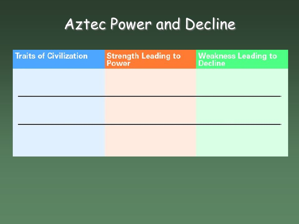 Aztec Power and Decline