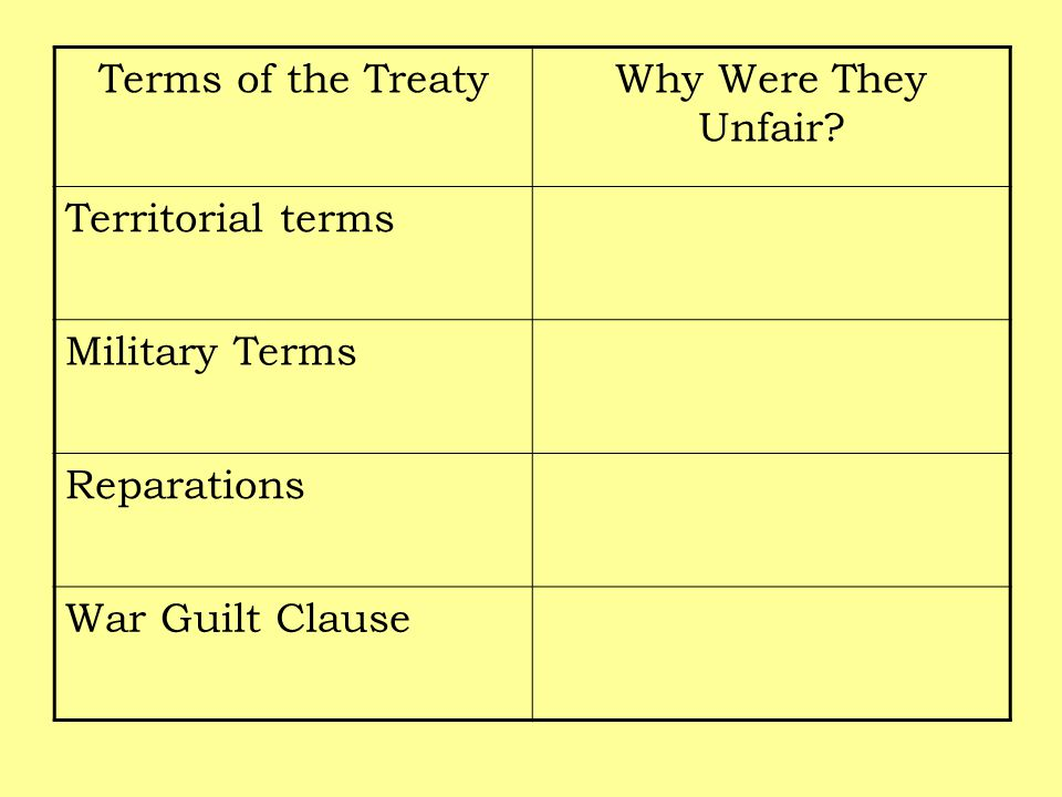 Terms of the Treaty Why Were They Unfair. Territorial terms.