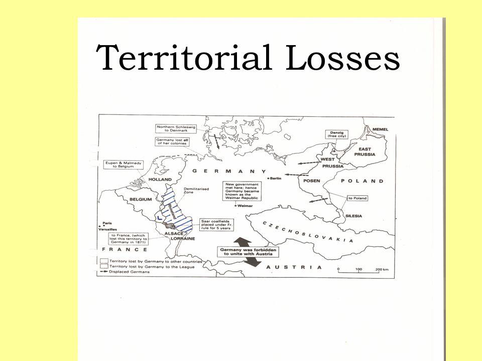 Territorial Losses