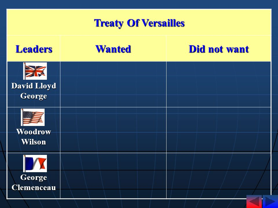 Treaty Of Versailles Leaders Wanted Did not want