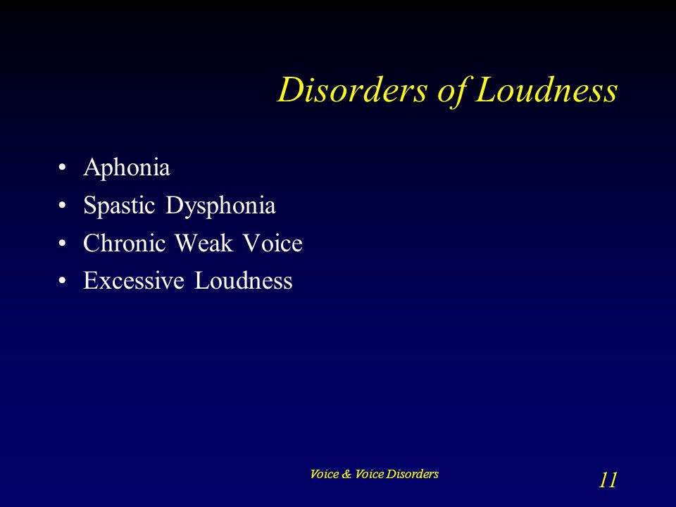 Disorders of Loudness Aphonia Spastic Dysphonia Chronic Weak Voice