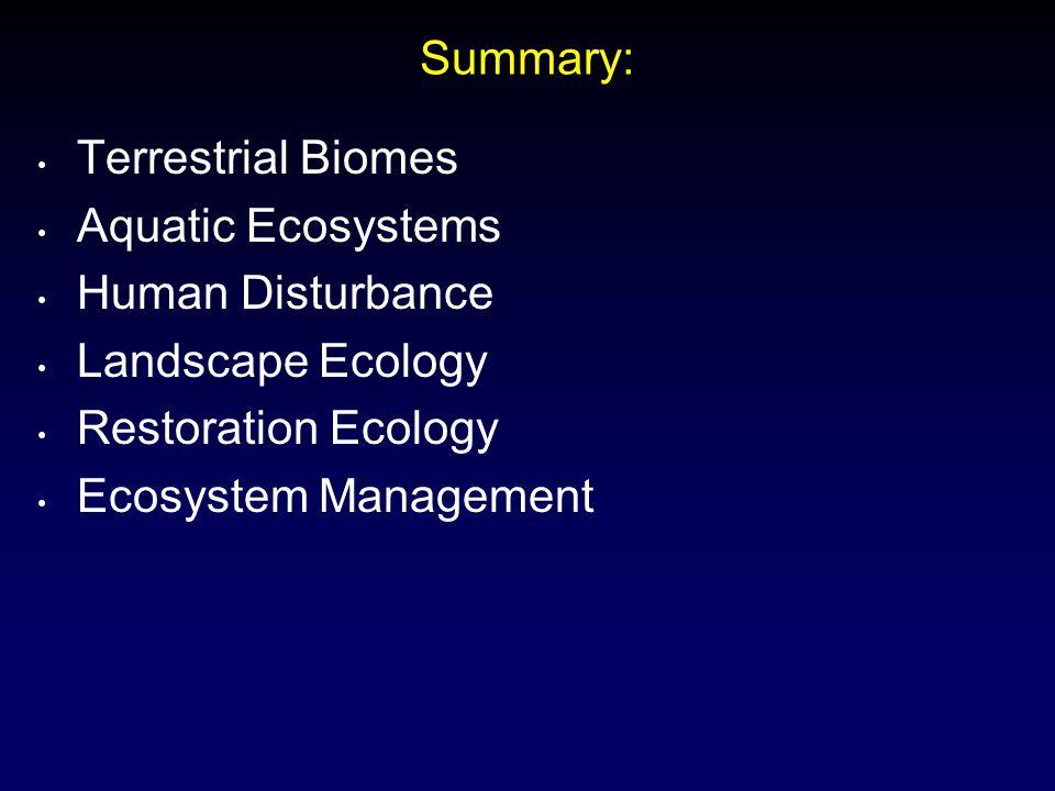 Summary: Terrestrial Biomes. Aquatic Ecosystems. Human Disturbance. Landscape Ecology. Restoration Ecology.